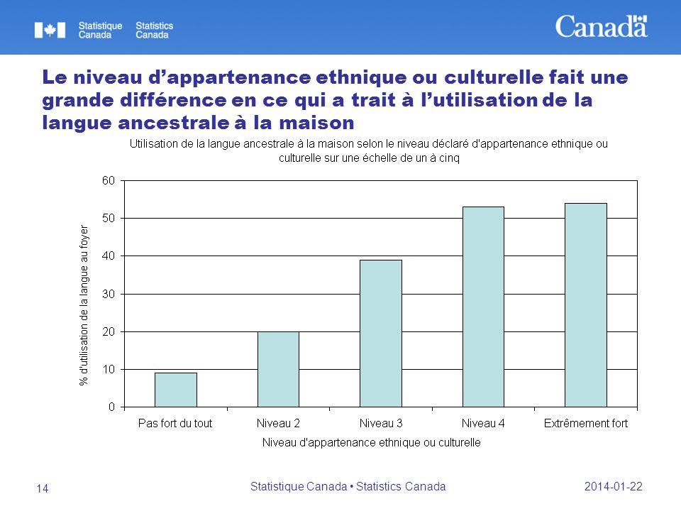 2014-01-22 Statistique Canada Statistics Canada 14 Le niveau dappartenance ethnique ou culturelle fait une grande différence en ce qui a trait à lutil
