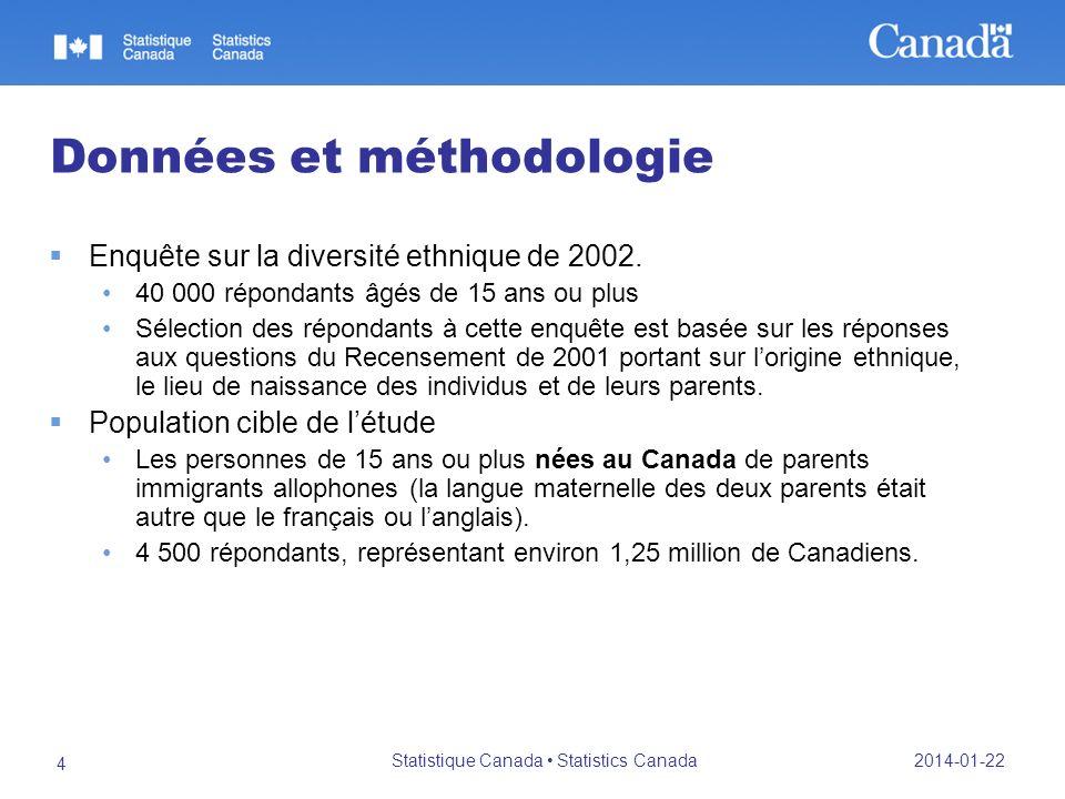 2014-01-22 Statistique Canada Statistics Canada 4 Données et méthodologie Enquête sur la diversité ethnique de 2002. 40 000 répondants âgés de 15 ans