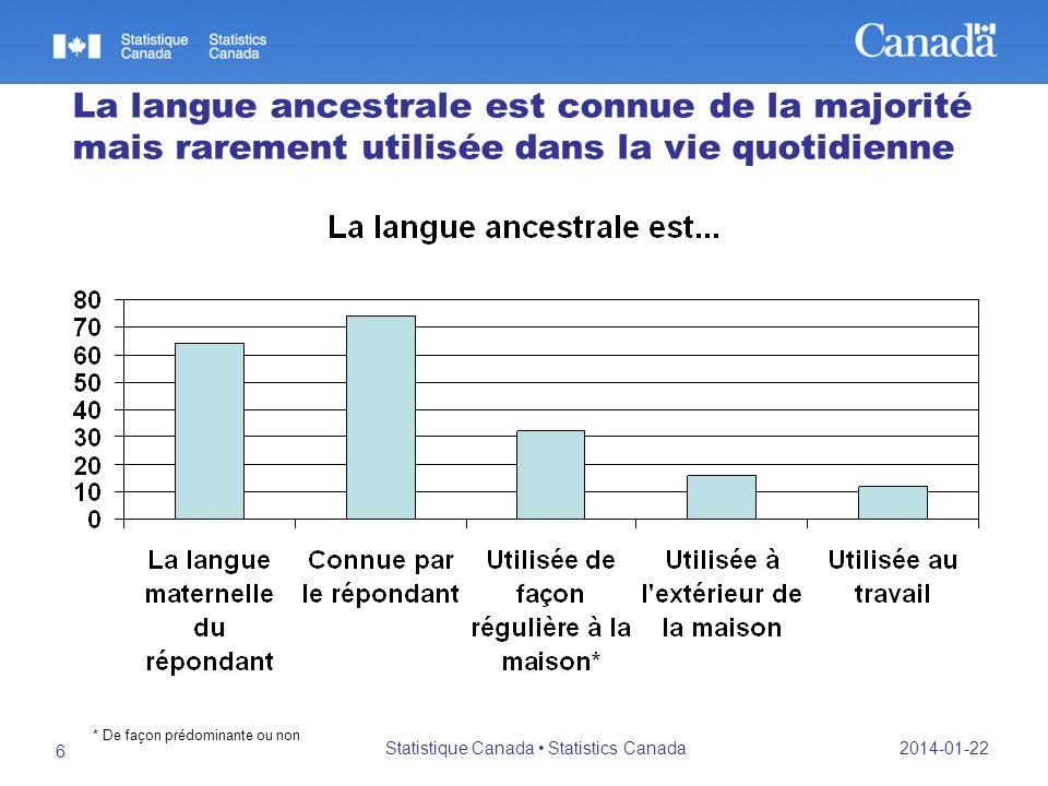 2014-01-22 Statistique Canada Statistics Canada 6 La langue ancestrale est connue de la majorité mais rarement utilisée dans la vie quotidienne * De f