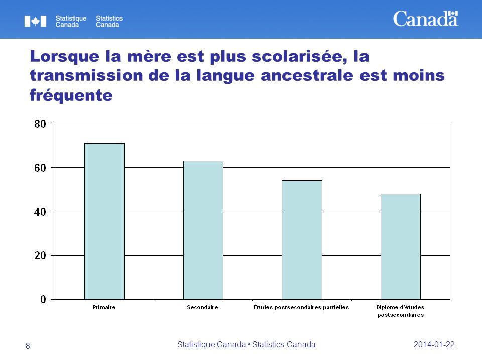 2014-01-22 Statistique Canada Statistics Canada 9 Lacquisition de la langue ancestrale est moins répandue chez les générations plus jeunes