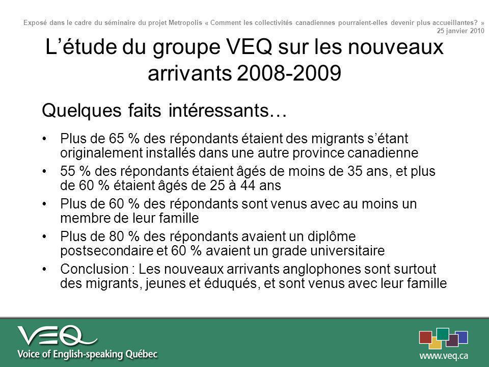 Quelques faits intéressants… Plus de 65 % des répondants étaient des migrants sétant originalement installés dans une autre province canadienne 55 % d