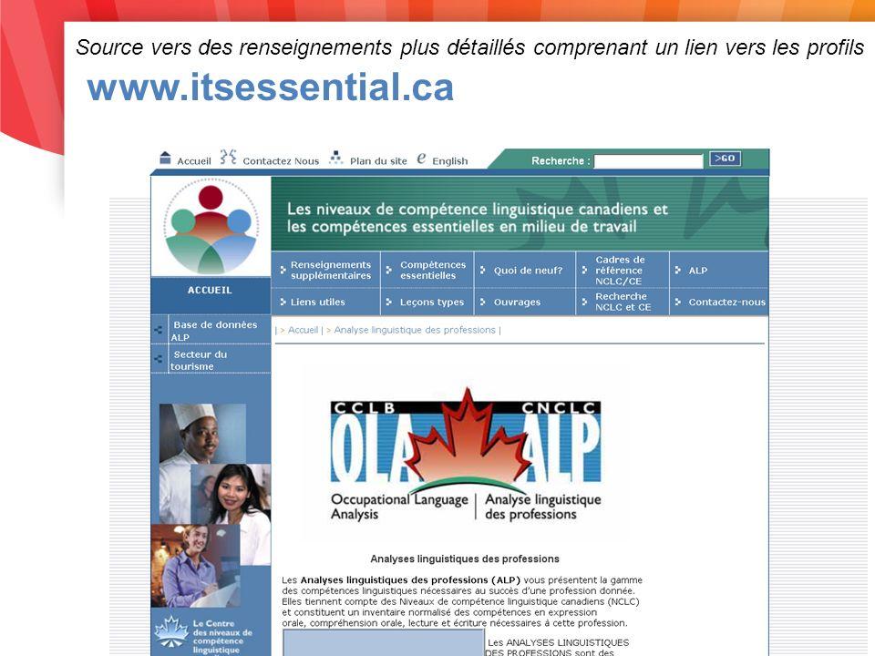 www.itsessential.ca Source vers des renseignements plus détaillés comprenant un lien vers les profils