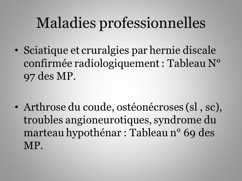 Maladies professionnelles Sciatique et cruralgies par hernie discale confirmée radiologiquement : Tableau N° 97 des MP. Arthrose du coude, ostéonécros