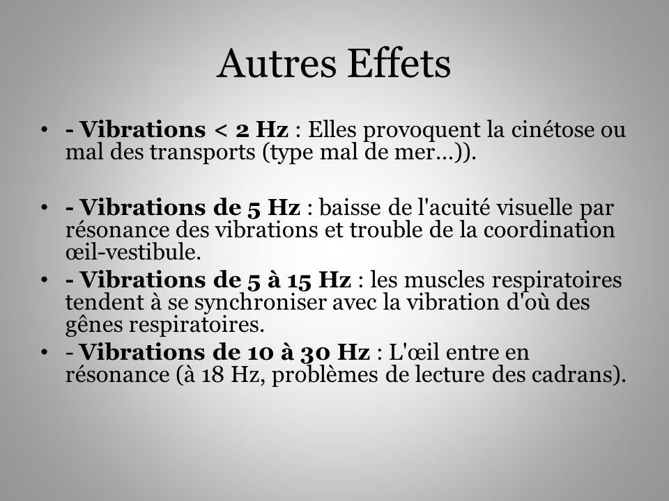 Autres Effets - Vibrations < 2 Hz : Elles provoquent la cinétose ou mal des transports (type mal de mer…)). - Vibrations de 5 Hz : baisse de l'acuité