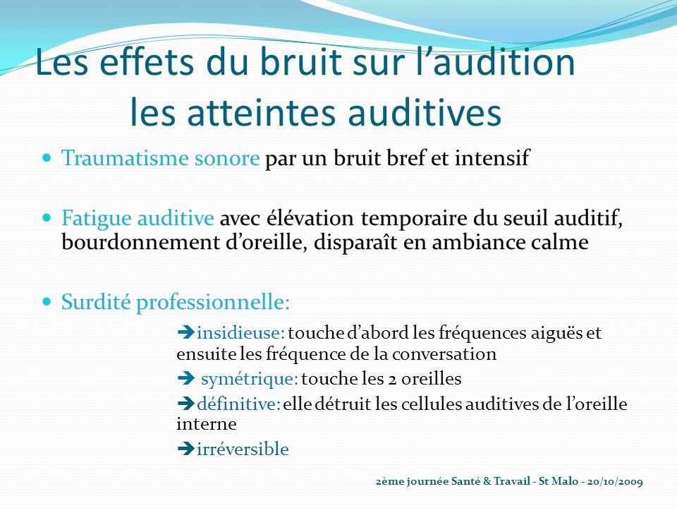 Les effets du bruit sur laudition les atteintes auditives Traumatisme sonore par un bruit bref et intensif Fatigue auditive avec élévation temporaire