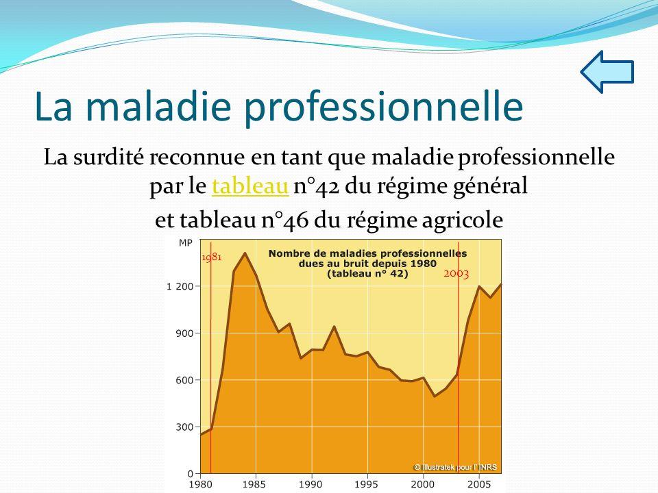 La maladie professionnelle La surdité reconnue en tant que maladie professionnelle par le tableau n°42 du régime généraltableau et tableau n°46 du rég