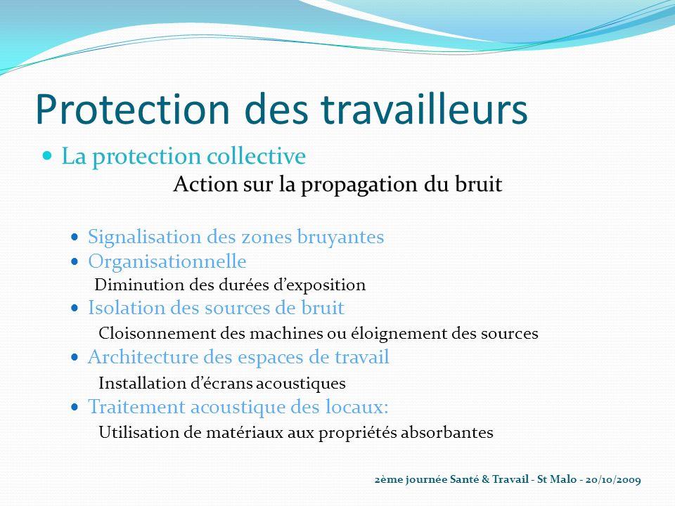 Protection des travailleurs La protection collective Action sur la propagation du bruit Signalisation des zones bruyantes Organisationnelle Diminution