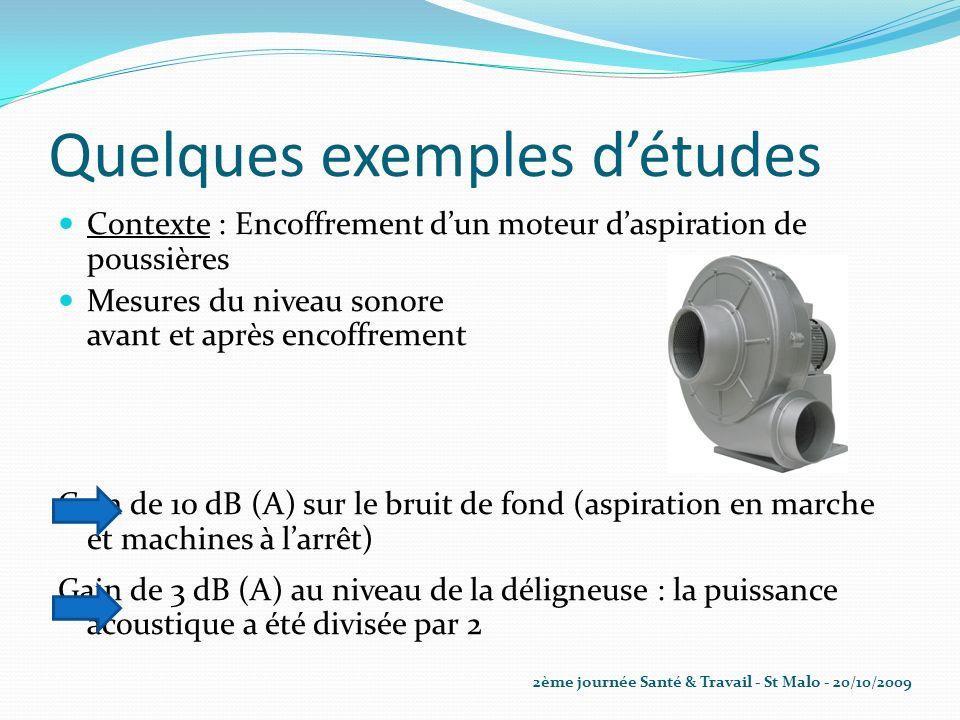 Quelques exemples détudes Contexte : Encoffrement dun moteur daspiration de poussières Mesures du niveau sonore avant et après encoffrement Gain de 10