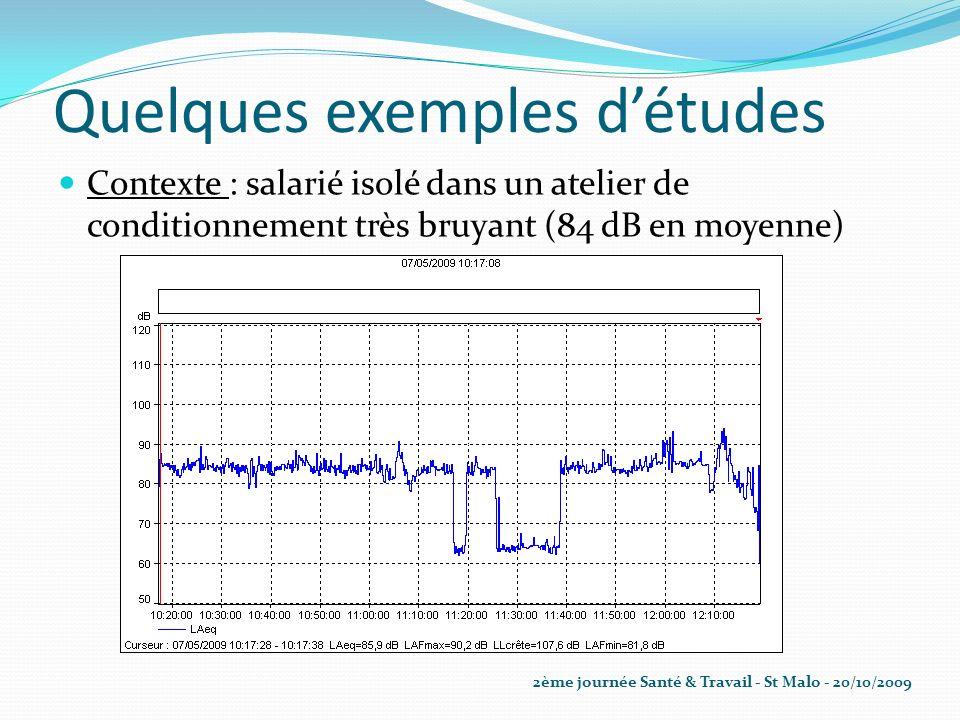 Quelques exemples détudes Contexte : salarié isolé dans un atelier de conditionnement très bruyant (84 dB en moyenne) 2ème journée Santé & Travail - S