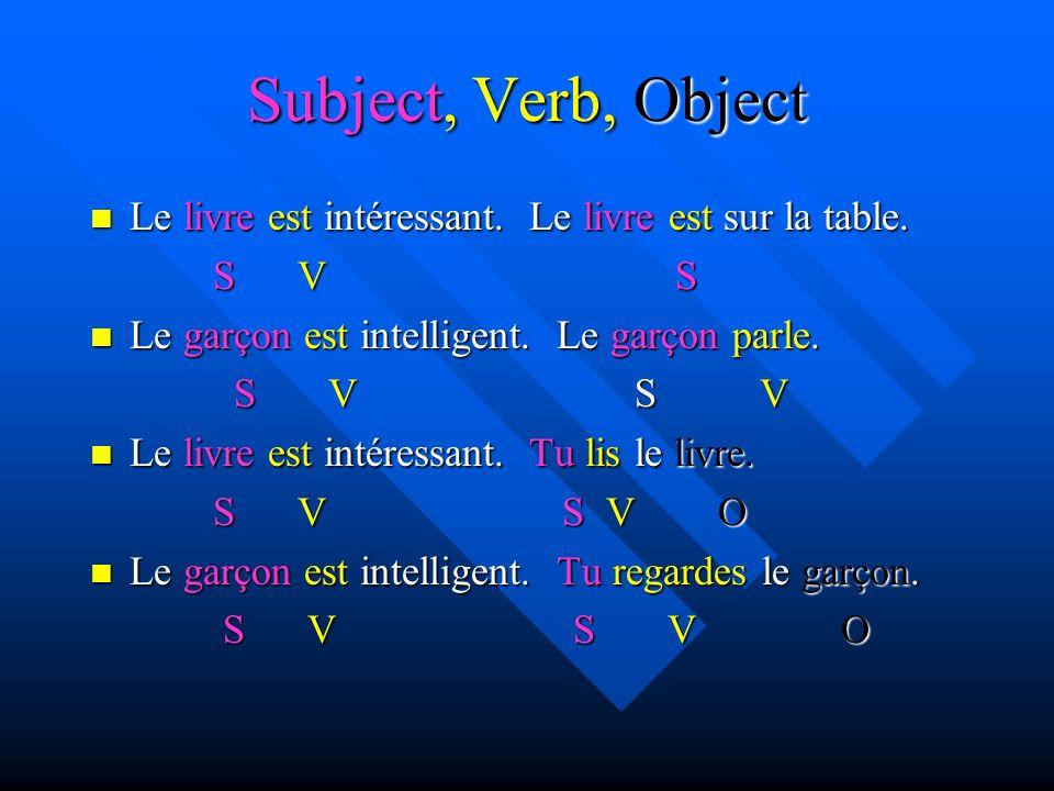 Subject, Verb, Object Le livre est intéressant. Le livre est sur la table. Le livre est intéressant. Le livre est sur la table. S V S S V S Le garçon
