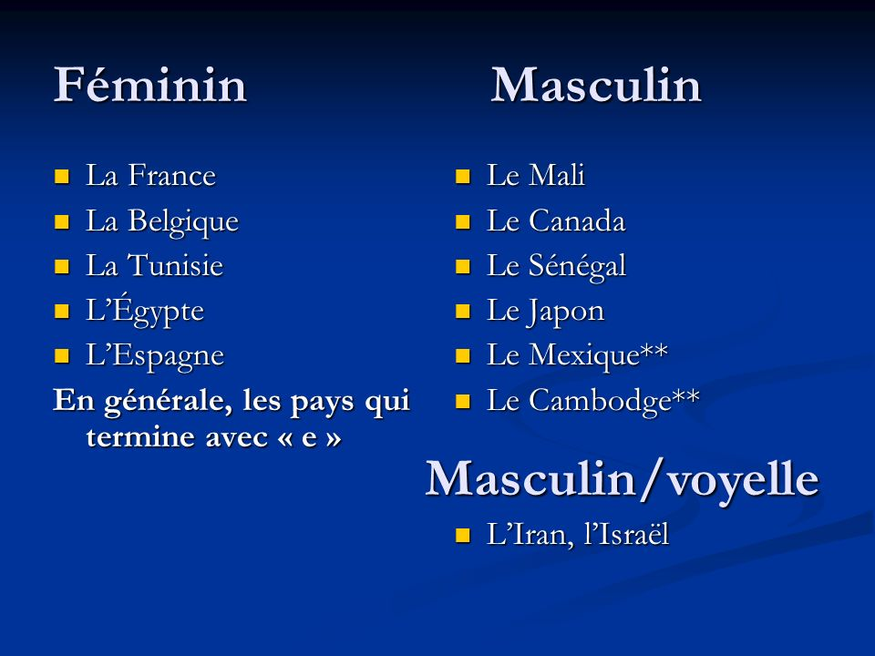 FémininMasculin La France La France La Belgique La Belgique La Tunisie La Tunisie LÉgypte LÉgypte LEspagne LEspagne En générale, les pays qui termine