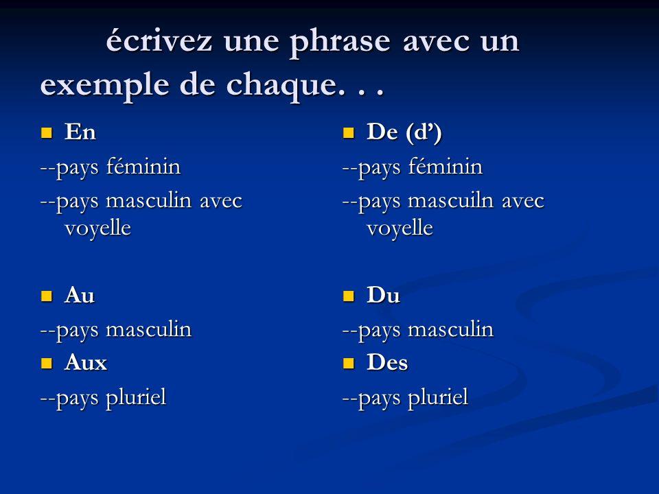 écrivez une phrase avec un exemple de chaque... écrivez une phrase avec un exemple de chaque... En En --pays féminin --pays masculin avec voyelle Au A