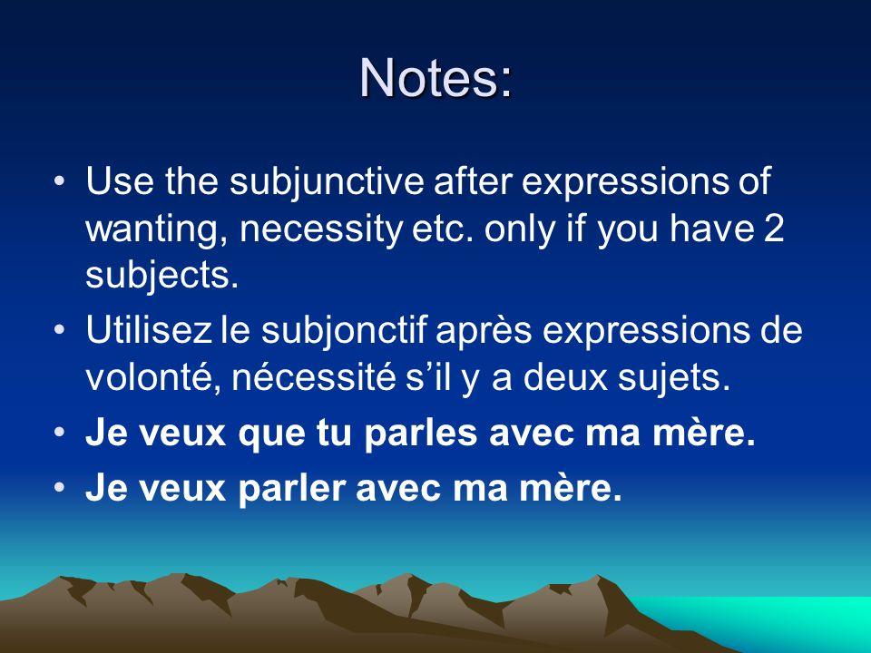Comment dit-on en Français.I want to study a lot.