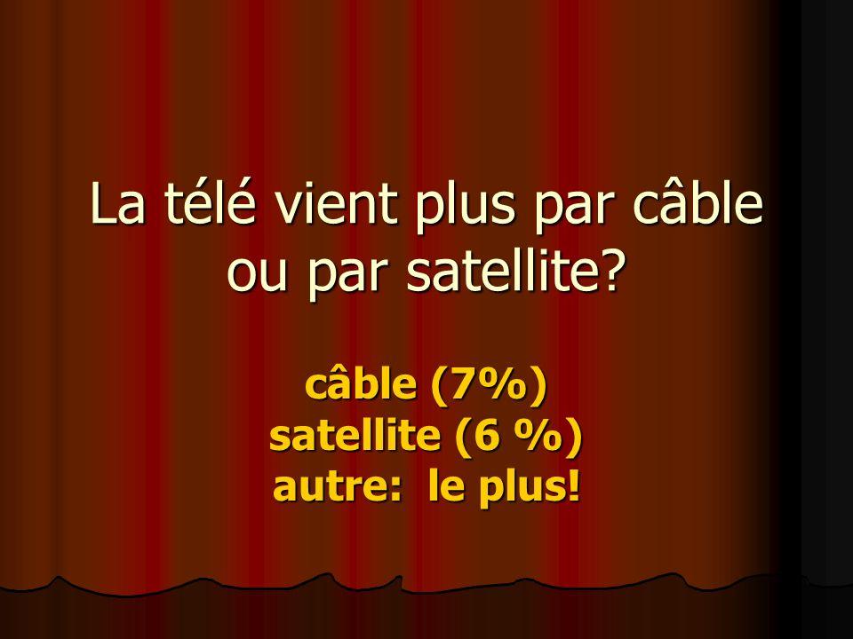 La télé vient plus par câble ou par satellite? câble (7%) satellite (6 %) autre: le plus!