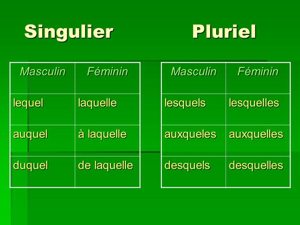 Singulier Pluriel Singulier Pluriel MasculinFéminin lequellaquelle auquel à laquelle duquel de laquelle MasculinFémininlesquelslesquelles auxquelesaux