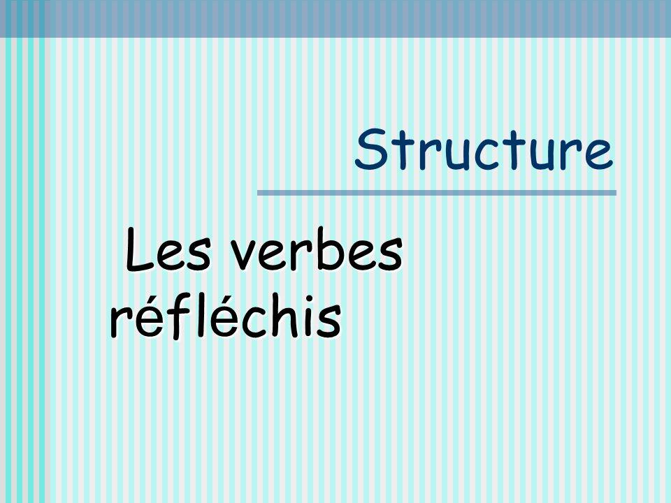 Structure Les verbes réfléchis