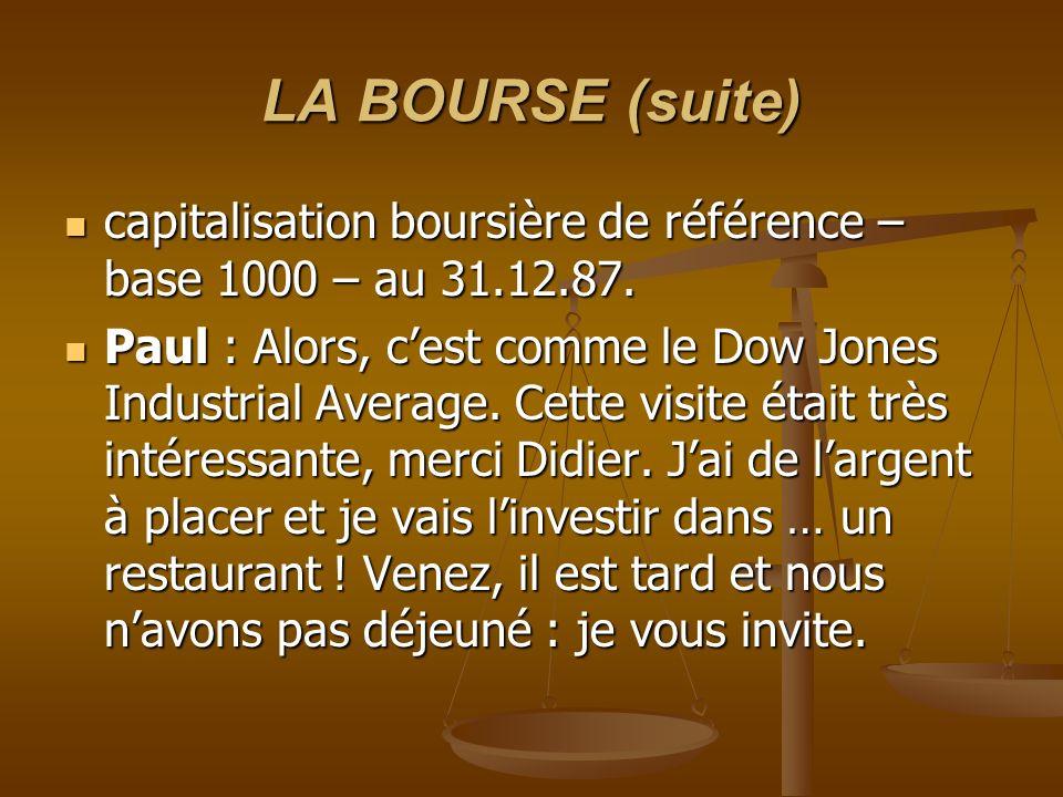 LA BOURSE (suite) capitalisation boursière de référence – base 1000 – au 31.12.87.