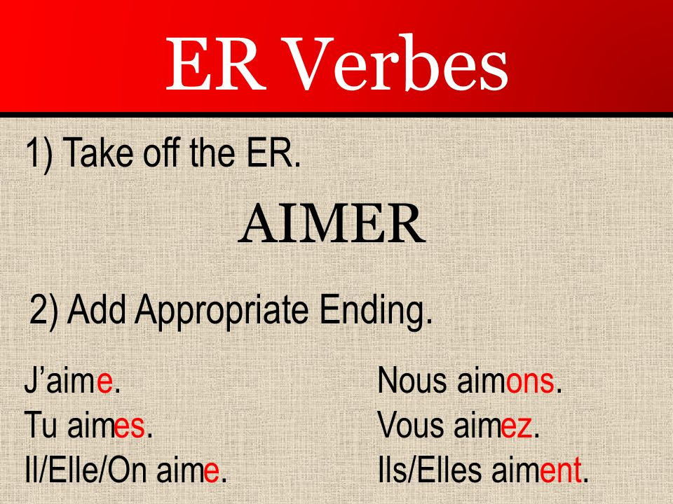 IR Verbes 1) Take off the IR.FINIR 2) Add Appropriate Ending.