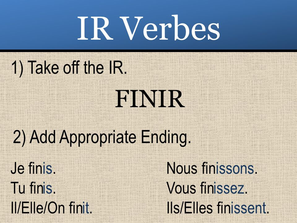 IR Verbes 1) Take off the IR.FINIR 2) Add Appropriate Ending.