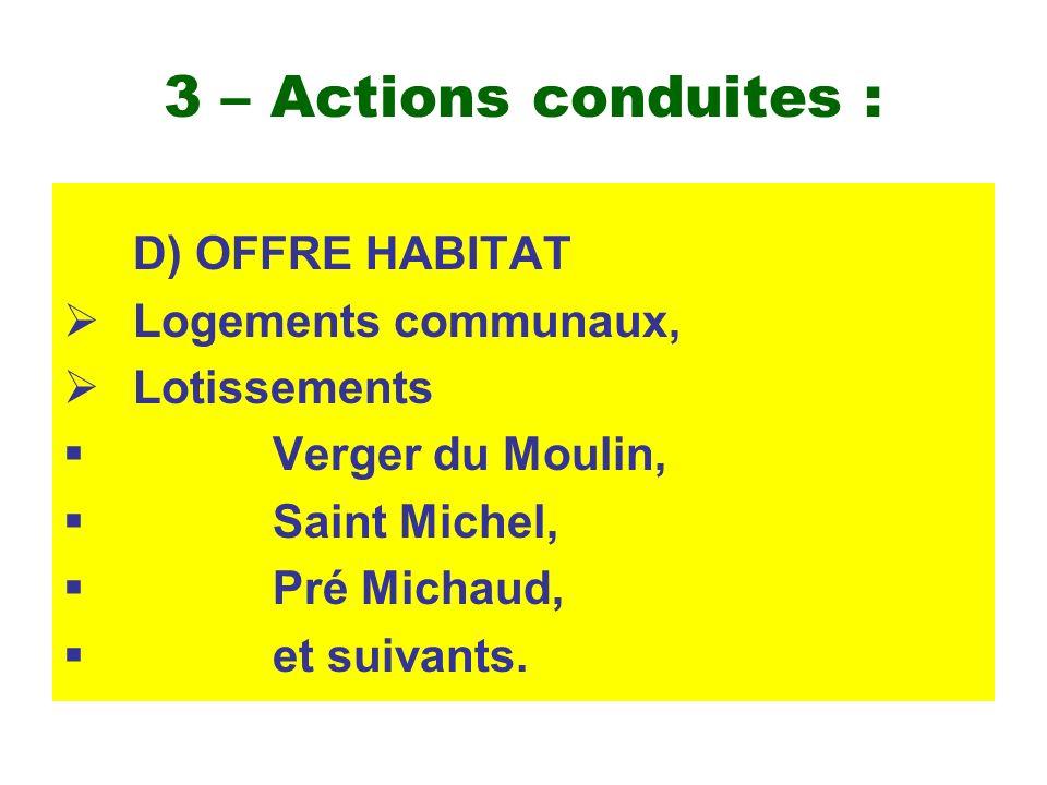 3 – Actions conduites : D) OFFRE HABITAT Logements communaux, Lotissements Verger du Moulin, Saint Michel, Pré Michaud, et suivants.