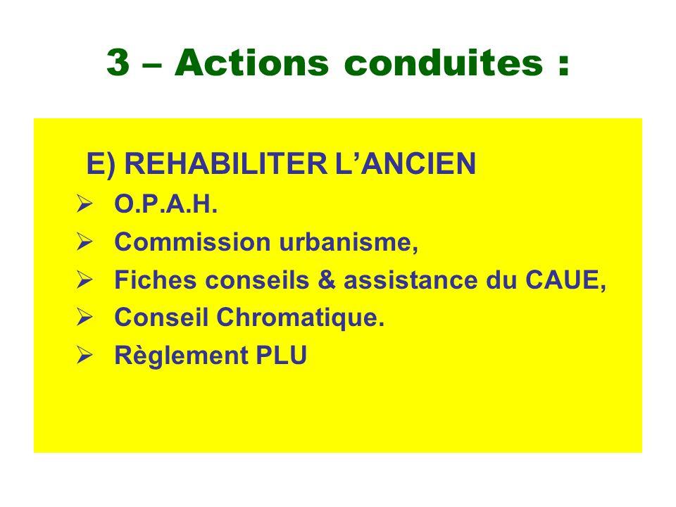 3 – Actions conduites : E) REHABILITER LANCIEN O.P.A.H. Commission urbanisme, Fiches conseils & assistance du CAUE, Conseil Chromatique. Règlement PLU