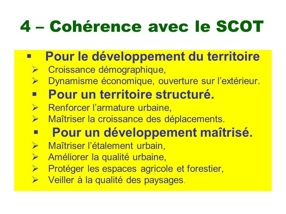 4 – Cohérence avec le SCOT Pour le développement du territoire Croissance démographique, Dynamisme économique, ouverture sur lextérieur. Pour un terri