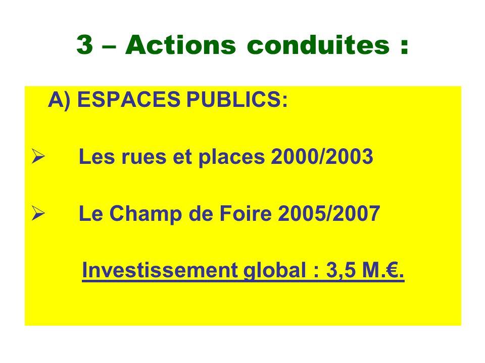 3 – Actions conduites : A) ESPACES PUBLICS: Les rues et places 2000/2003 Le Champ de Foire 2005/2007 Investissement global : 3,5 M..
