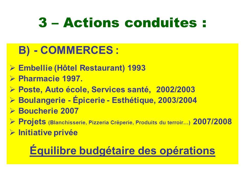 3 – Actions conduites : B) - COMMERCES : Embellie (Hôtel Restaurant) 1993 Pharmacie 1997. Poste, Auto école, Services santé, 2002/2003 Boulangerie - É