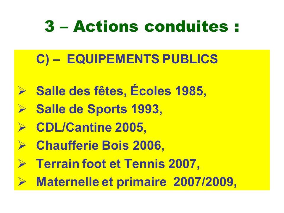 3 – Actions conduites : C) – EQUIPEMENTS PUBLICS Salle des fêtes, Écoles 1985, Salle de Sports 1993, CDL/Cantine 2005, Chaufferie Bois 2006, Terrain foot et Tennis 2007, Maternelle et primaire 2007/2009,
