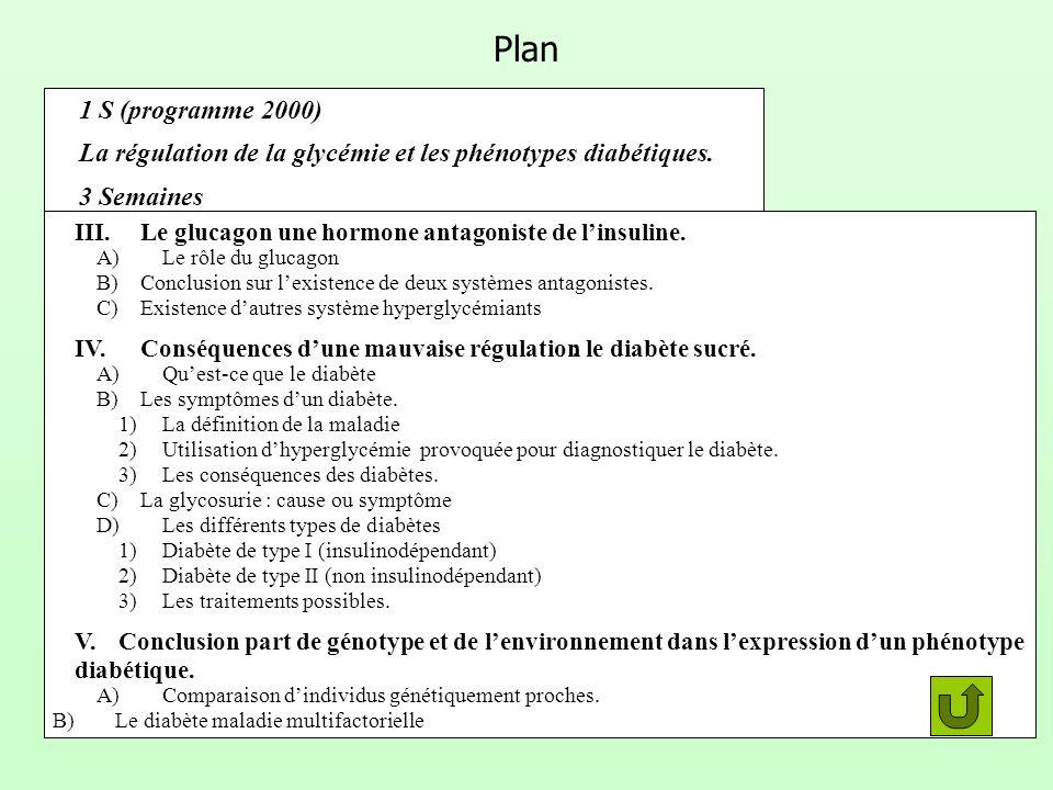 Plan 1 S (programme 2000) La régulation de la glycémie et les phénotypes diabétiques. 3 Semaines I.Mise en évidence dune régulation. A)Evolution de la