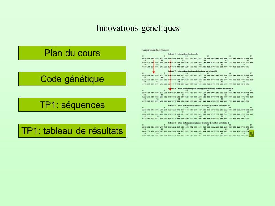 Innovations génétiques TP1: séquences Code génétique TP1: tableau de résultats Plan du cours