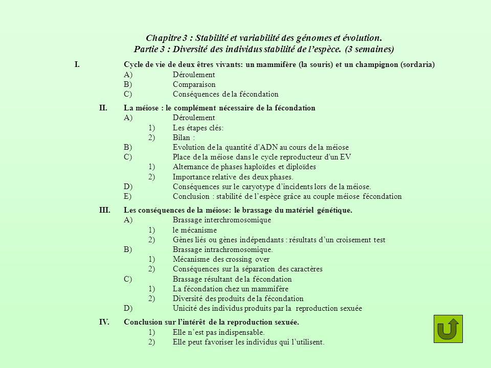 Chapitre 3 : Stabilité et variabilité des génomes et évolution. Partie 3 : Diversité des individus stabilité de lespèce. (3 semaines) I.Cycle de vie d