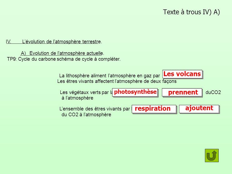 IV. Lévolution de latmosphère terrestre. A) Evolution de latmosphère actuelle. TP9 : Cycle du carbone : schéma de cycle à compléter. La lithosphère al
