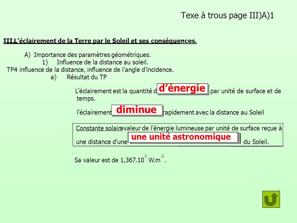 Texe à trous page III)A)1 III. Léclairement de la Terre par le Soleil et ses conséquences. A) Importance des paramètres géométriques. 1) Influence de
