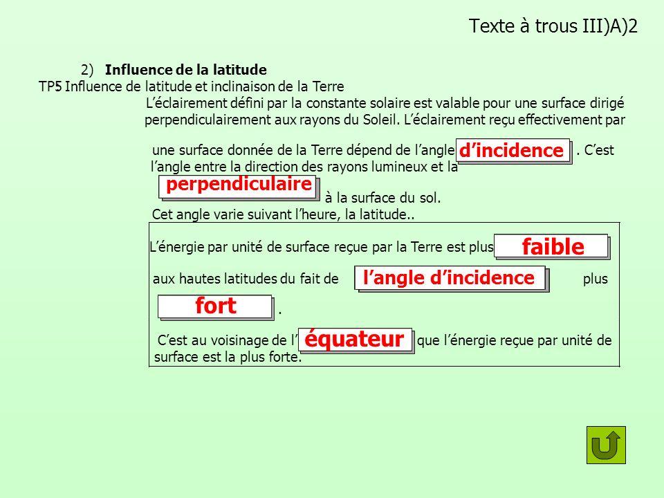 2) Influence de la latitude TP5 : Influence de latitude et inclinaison de la Terre Léclairement défini par la constante solaire est valable pour une s