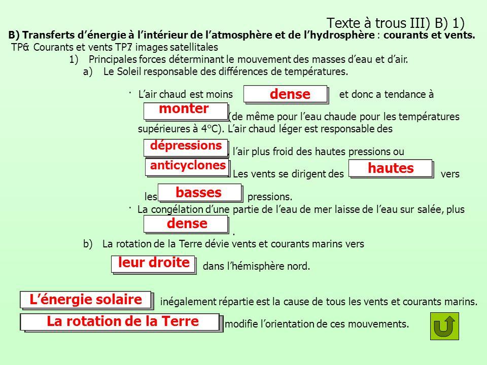 Texte à trous III) B) 1) B) Transferts dénergie à lintérieur de latmosphère et de lhydrosphère : courants et vents. TP6 : Courants et vents TP7 : imag