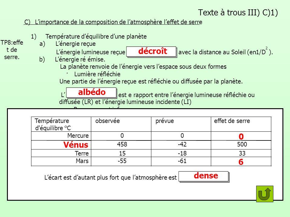 Texte à trous III) C)1) C) Limportance de la composition de latmosphère : leffet de serre TP8:effe t de serre. 1) Température déquilibre dune planète
