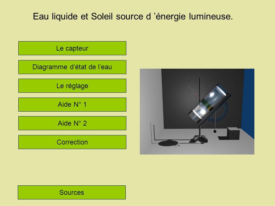Eau liquide et Soleil source d énergie lumineuse. Sources Le capteur Diagramme détat de leau Le réglage Aide N° 1 Aide N° 2 Correction