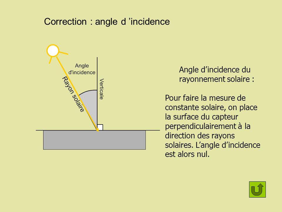 Correction : angle d incidence Angle dincidence du rayonnement solaire : Pour faire la mesure de constante solaire, on place la surface du capteur per