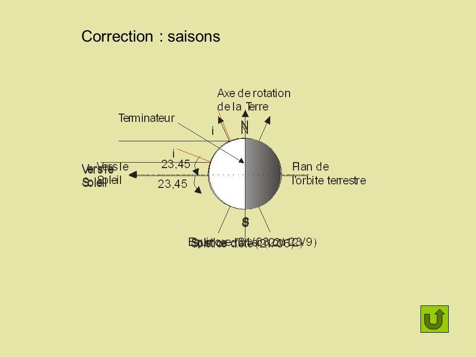 Correction : saisons