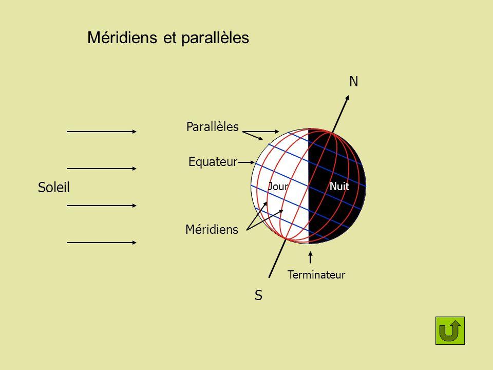 Méridiens et parallèles Soleil N S NuitJour Terminateur Parallèles Equateur Méridiens