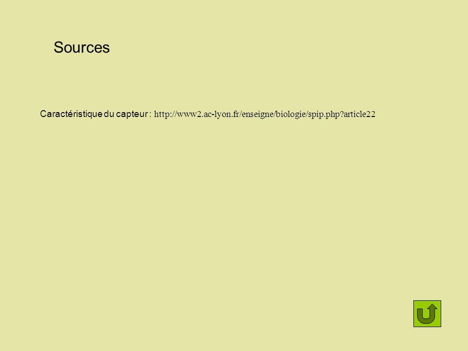 Sources Caractéristique du capteur : http://www2.ac-lyon.fr/enseigne/biologie/spip.php?article22