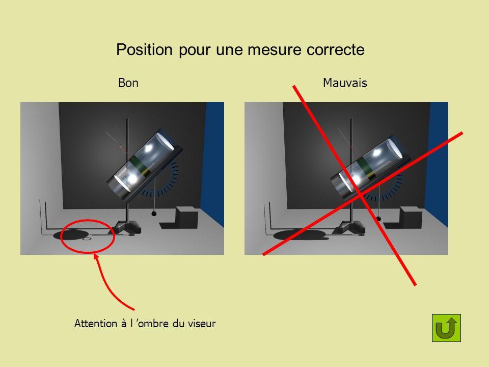 Position pour une mesure correcte Bon Attention à l ombre du viseur Mauvais
