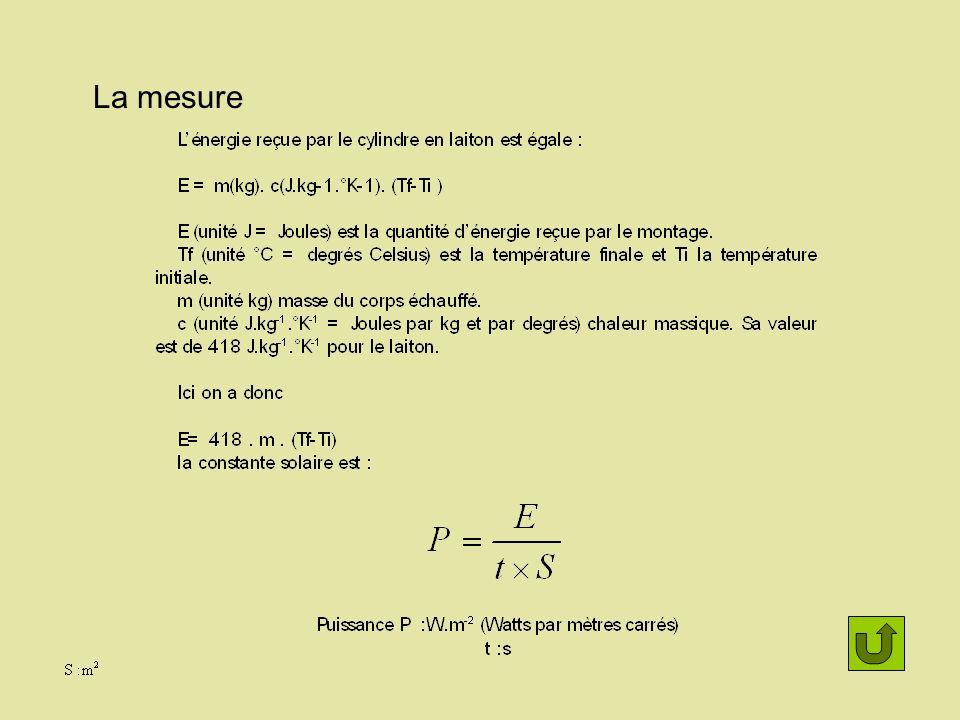 Correction : Diagramme de leau Conditions réalisées à la surface de la Terre
