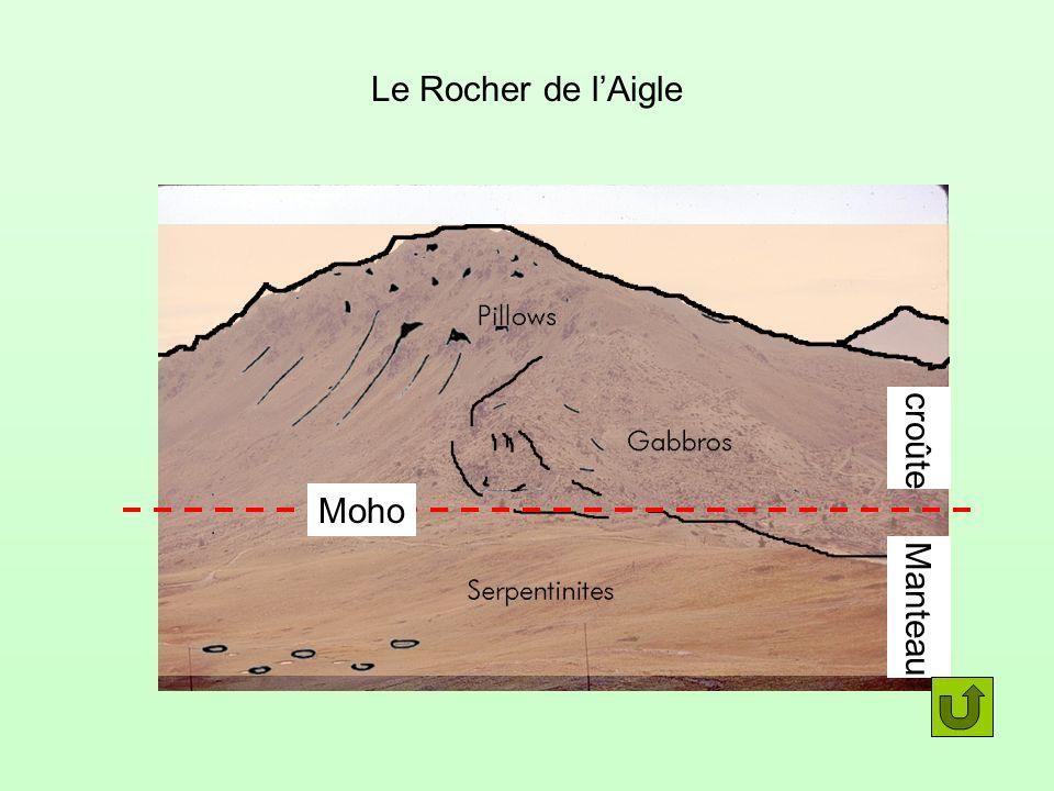 Le Rocher de lAigle croûte Manteau Moho
