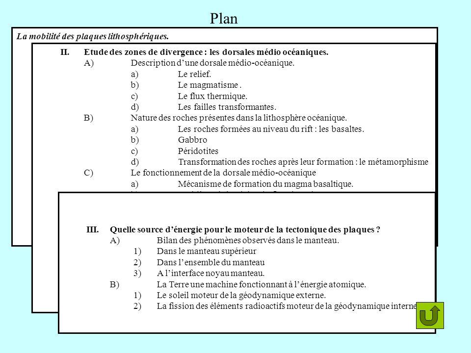 Plan La mobilité des plaques lithosphériques. I.De la dérive des continents à la tectonique des plaques A)Arguments en faveur dune mobilité de la lith