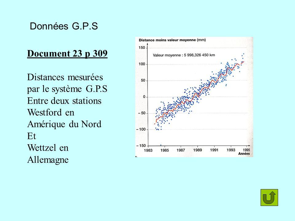 Document 23 p 309 Distances mesurées par le système G.P.S Entre deux stations Westford en Amérique du Nord Et Wettzel en Allemagne Données G.P.S