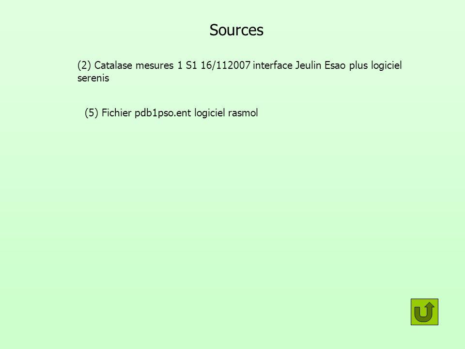Sources (2) Catalase mesures 1 S1 16/112007 interface Jeulin Esao plus logiciel serenis (5) Fichier pdb1pso.ent logiciel rasmol