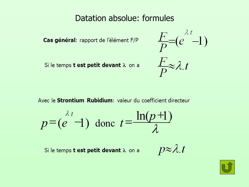 Datation absolue: formules )1( t ep donc )1ln( p t Avec le Strontium Rubidium: valeur du coefficient directeur Cas général: rapport de lélément F/P Si