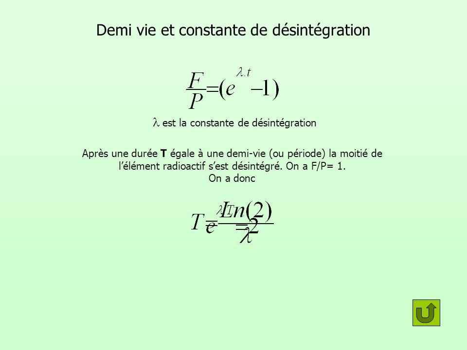 Demi vie et constante de désintégration Après une durée T égale à une demi-vie (ou période) la moitié de lélément radioactif sest désintégré. On a F/P